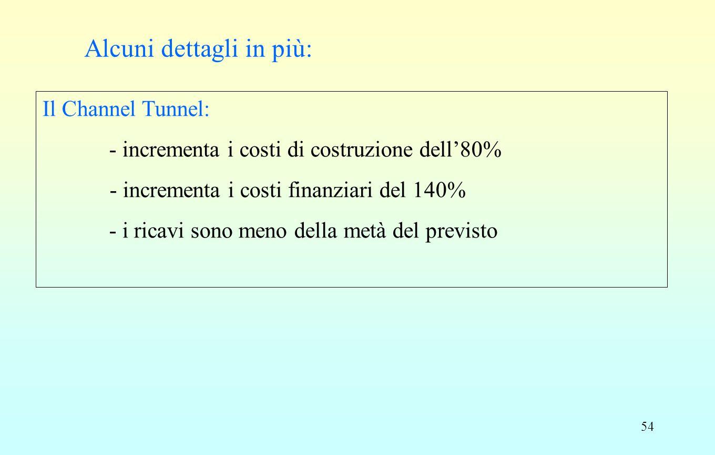 54 Alcuni dettagli in più: Il Channel Tunnel: - incrementa i costi di costruzione dell'80% - incrementa i costi finanziari del 140% - i ricavi sono me