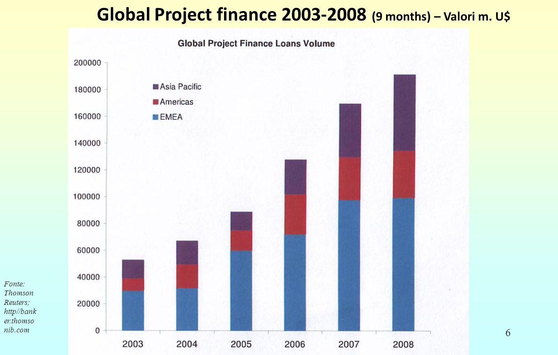 37 Finanziamenti per settori, 1998-2006 Fonte: Project Finance International, London: IFR Publishing e Thomson One Banker