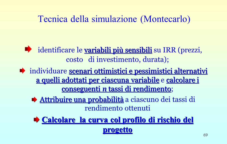 69 Tecnica della simulazione (Montecarlo) variabili più sensibili identificare le variabili più sensibili su IRR (prezzi, costo di investimento, durat