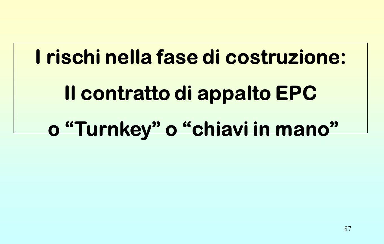 """87 I rischi nella fase di costruzione: Il contratto di appalto EPC o """"Turnkey"""" o """"chiavi in mano"""""""