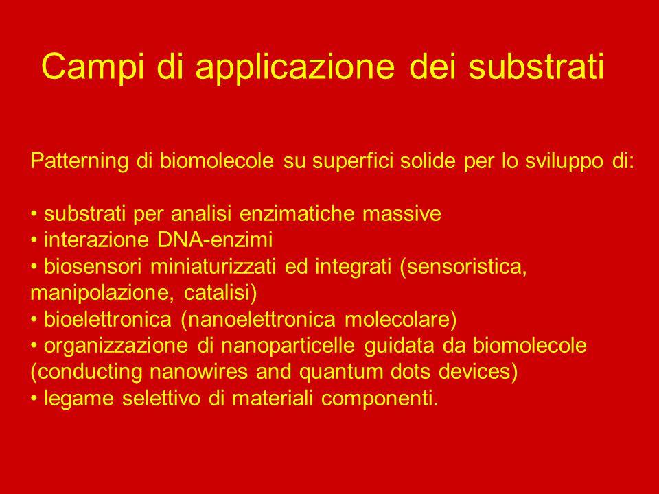 Campi di applicazione dei substrati Patterning di biomolecole su superfici solide per lo sviluppo di: substrati per analisi enzimatiche massive intera