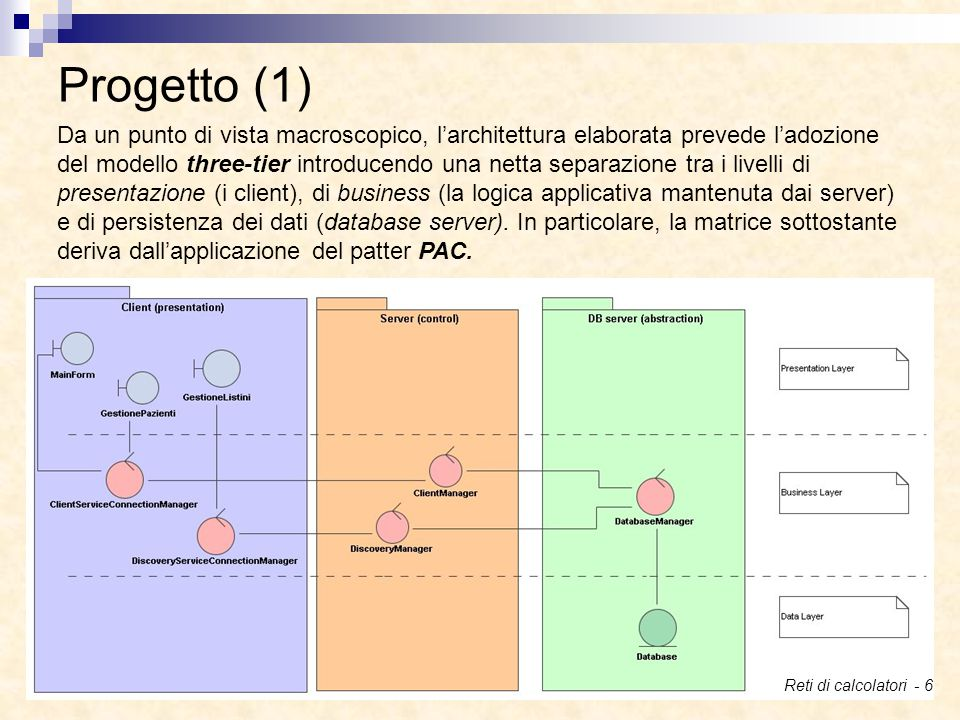 Progetto (1) Da un punto di vista macroscopico, l'architettura elaborata prevede l'adozione del modello three-tier introducendo una netta separazione tra i livelli di presentazione (i client), di business (la logica applicativa mantenuta dai server) e di persistenza dei dati (database server).