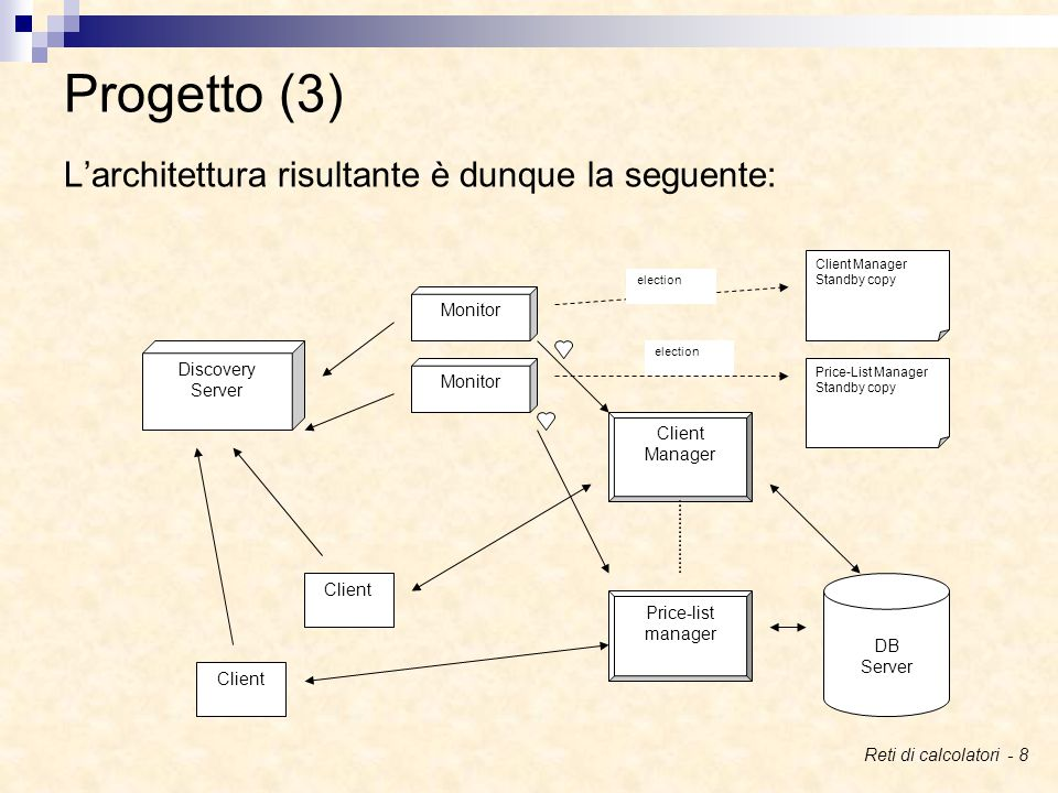 L'architettura risultante è dunque la seguente: Progetto (3) Reti di calcolatori - 8 DB Server Discovery Server Client Manager Price-list manager Monitor Client Manager Standby copy Price-List Manager Standby copy Client election