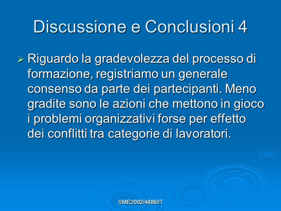 SME2002/4886/IT Discussione e Conclusioni 4  Riguardo la gradevolezza del processo di formazione, registriamo un generale consenso da parte dei partecipanti.
