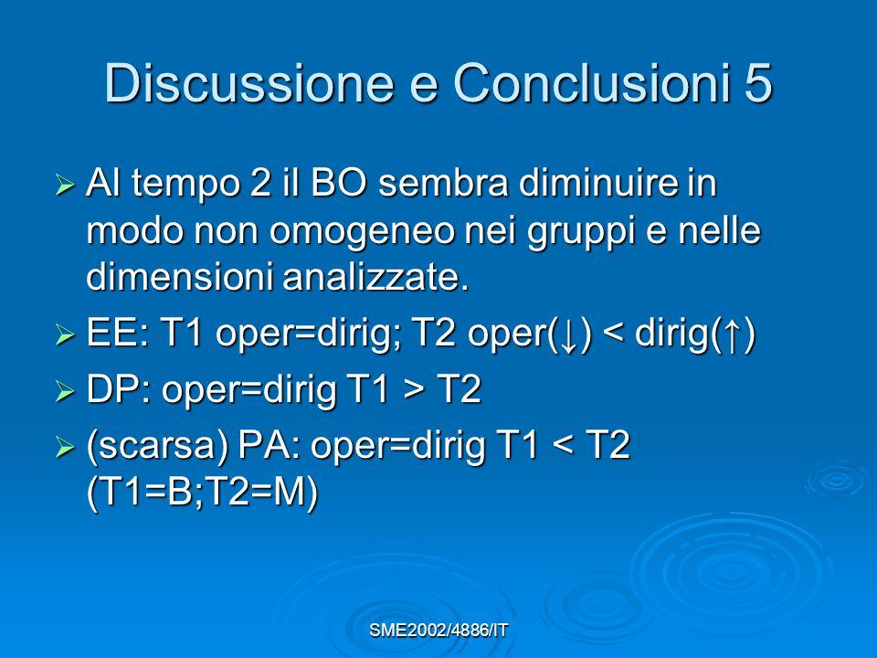 SME2002/4886/IT Discussione e Conclusioni 5  Al tempo 2 il BO sembra diminuire in modo non omogeneo nei gruppi e nelle dimensioni analizzate.
