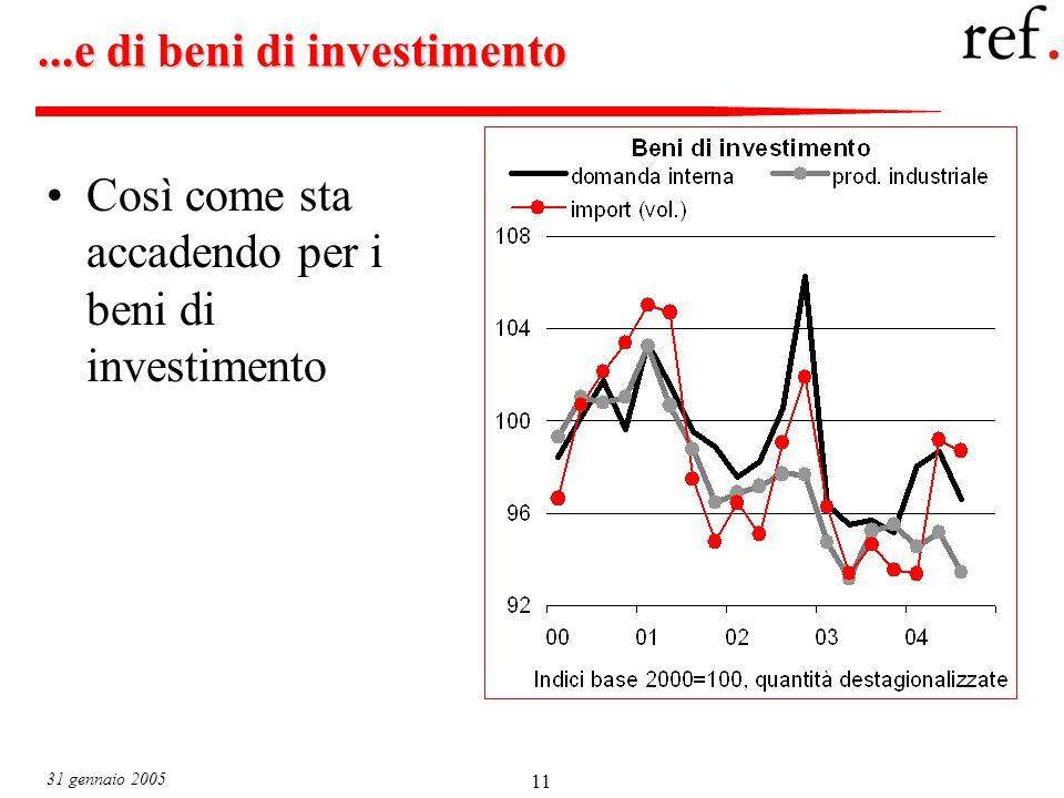 31 gennaio 2005 11...e di beni di investimento Così come sta accadendo per i beni di investimento