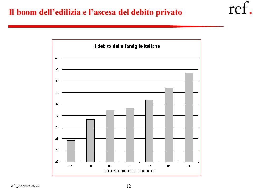 31 gennaio 2005 12 Il boom dell'edilizia e l'ascesa del debito privato
