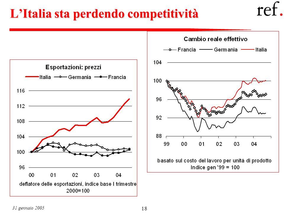 31 gennaio 2005 18 L'Italia sta perdendo competitività