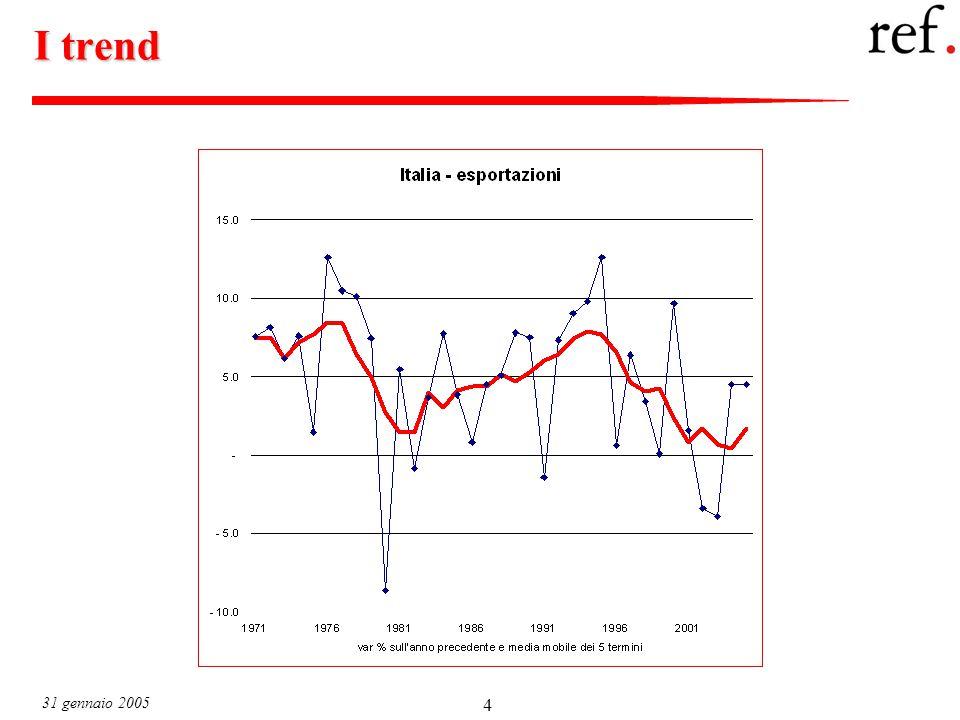 31 gennaio 2005 15 Il productivity slowdown La produttività continua a ristagnare e i salari reali crescono poco