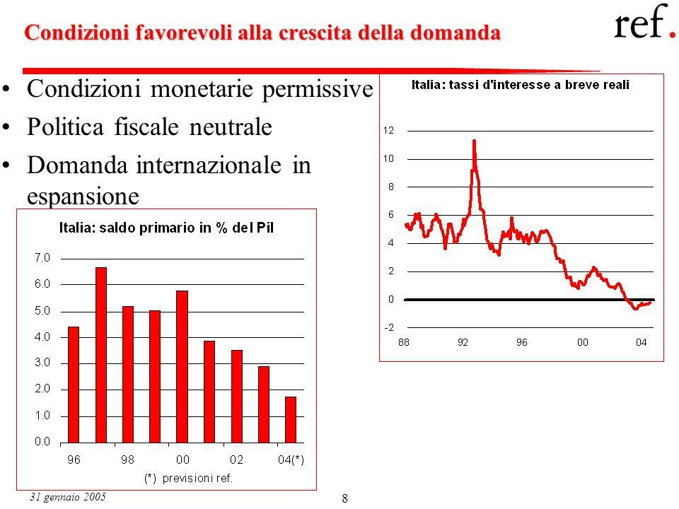 31 gennaio 2005 8 Condizioni favorevoli alla crescita della domanda Condizioni monetarie permissive Politica fiscale neutrale Domanda internazionale in espansione