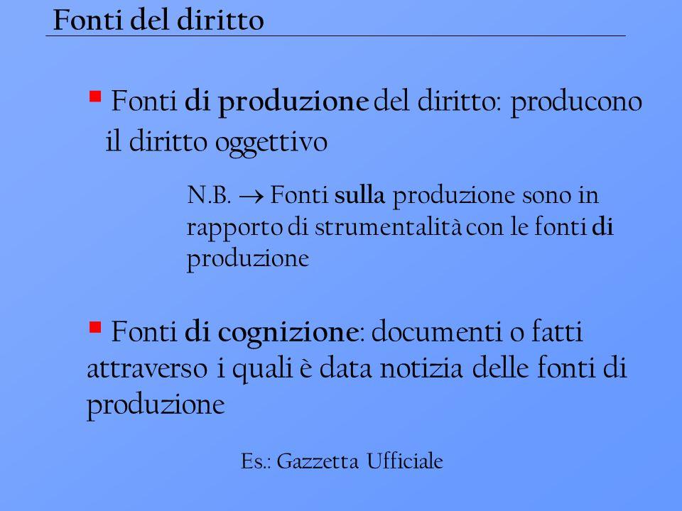  Fonti di produzione del diritto: producono il diritto oggettivo Fonti del diritto N.B.  Fonti sulla produzione sono in rapporto di strumentalità co