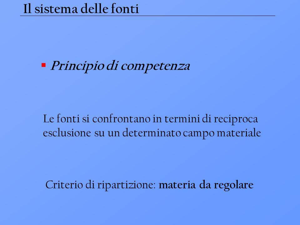 Il sistema delle fonti  Principio di competenza Le fonti si confrontano in termini di reciproca esclusione su un determinato campo materiale Criterio