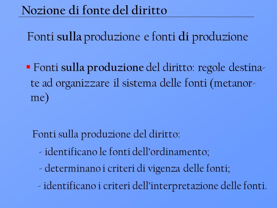  Fonti sulla produzione del diritto: regole destina- te ad organizzare il sistema delle fonti (metanor- me) Fonti sulla produzione del diritto: - ide