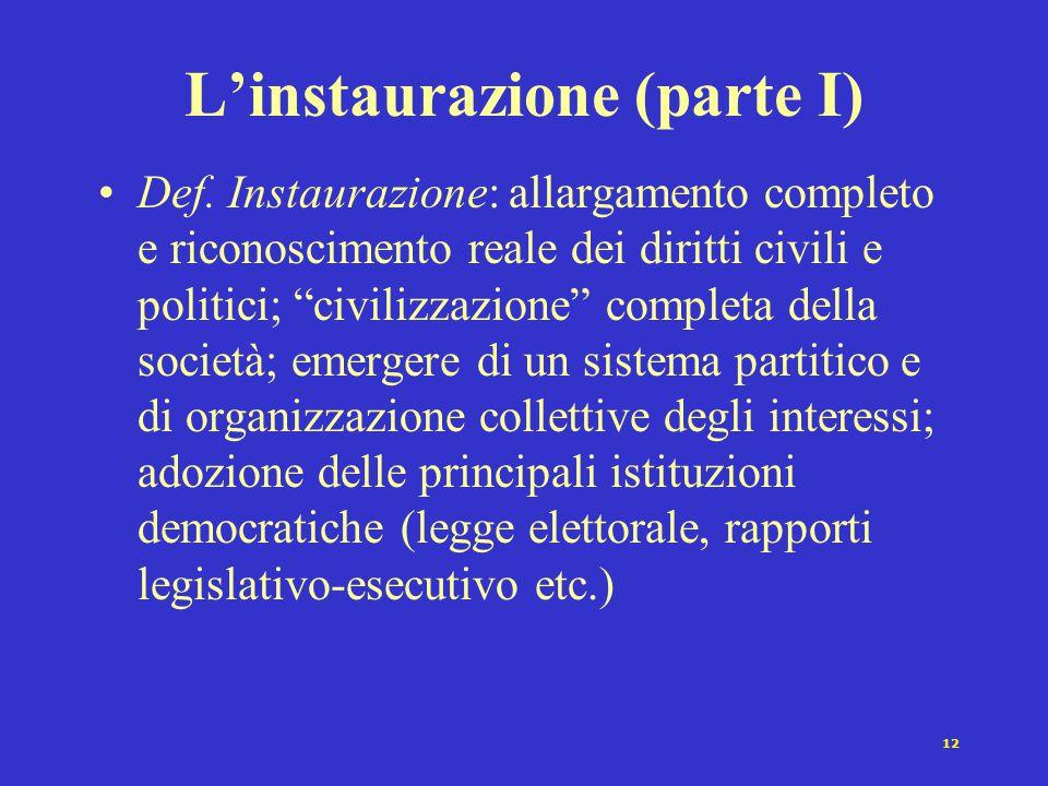 12 L'instaurazione (parte I) Def.