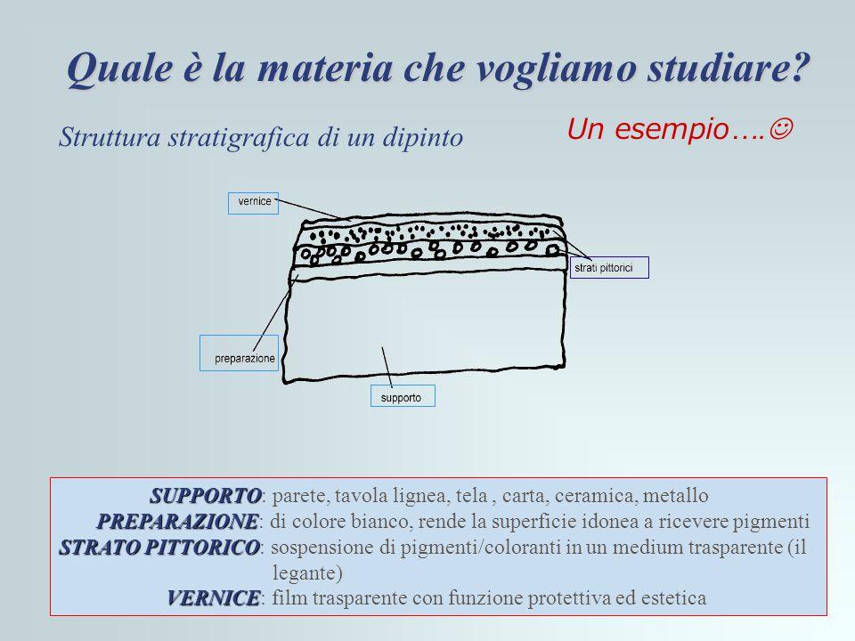SUPPORTO SUPPORTO: parete, tavola lignea, tela, carta, ceramica, metallo PREPARAZIONE PREPARAZIONE: di colore bianco, rende la superficie idonea a ric