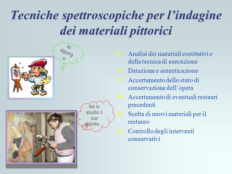 Tecniche spettroscopiche per l'indagine dei materiali pittorici  Analisi dei materiali costitutivi e della tecnica di esecuzione  Datazione e autent