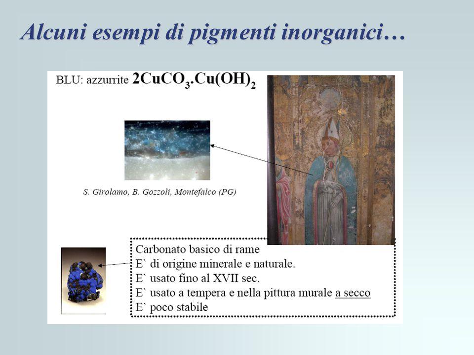 Alcuni esempi di pigmenti inorganici…