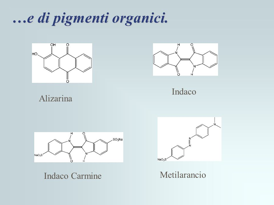 …e di pigmenti organici. Alizarina Indaco Indaco Carmine Metilarancio