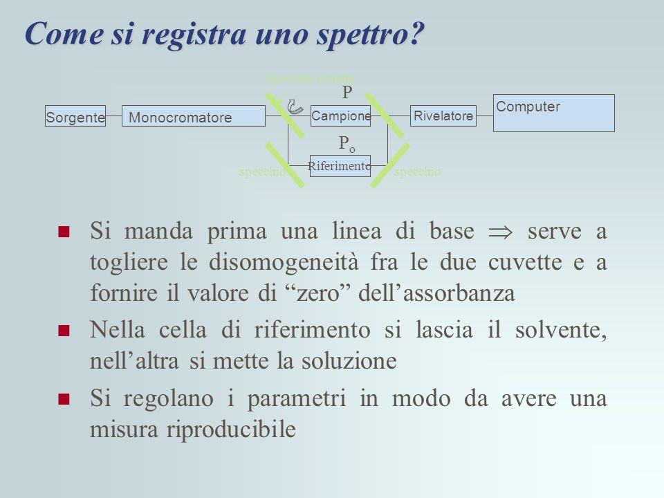 """Come si registra uno spettro? Si manda prima una linea di base  serve a togliere le disomogeneità fra le due cuvette e a fornire il valore di """"zero"""""""