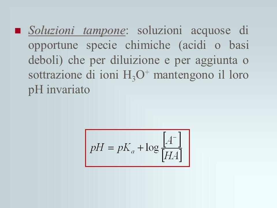 Soluzioni tampone Soluzioni tampone: soluzioni acquose di opportune specie chimiche (acidi o basi deboli) che per diluizione e per aggiunta o sottrazi
