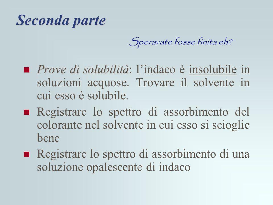 Seconda parte Prove di solubilità Prove di solubilità: l'indaco è insolubile in soluzioni acquose. Trovare il solvente in cui esso è solubile. Registr