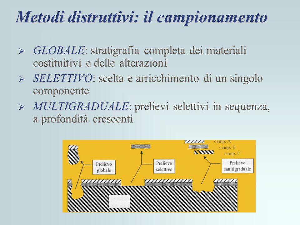 Metodi distruttivi: il campionamento  GLOBALE  GLOBALE: stratigrafia completa dei materiali costituitivi e delle alterazioni  SELETTIVO  SELETTIVO