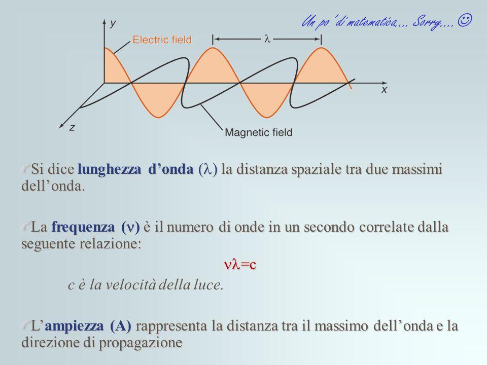 Energia della radiazione elettromagnetica Esiste una relazione tra la frequenza di una radiazione elettromagnetica e la sua energia: h = costante di Planck = 6.626 · 10 -34 J · s Maggiore è la lunghezza d'onda ( ) di una radiazione elettromagnetica e minore è la sua energia.
