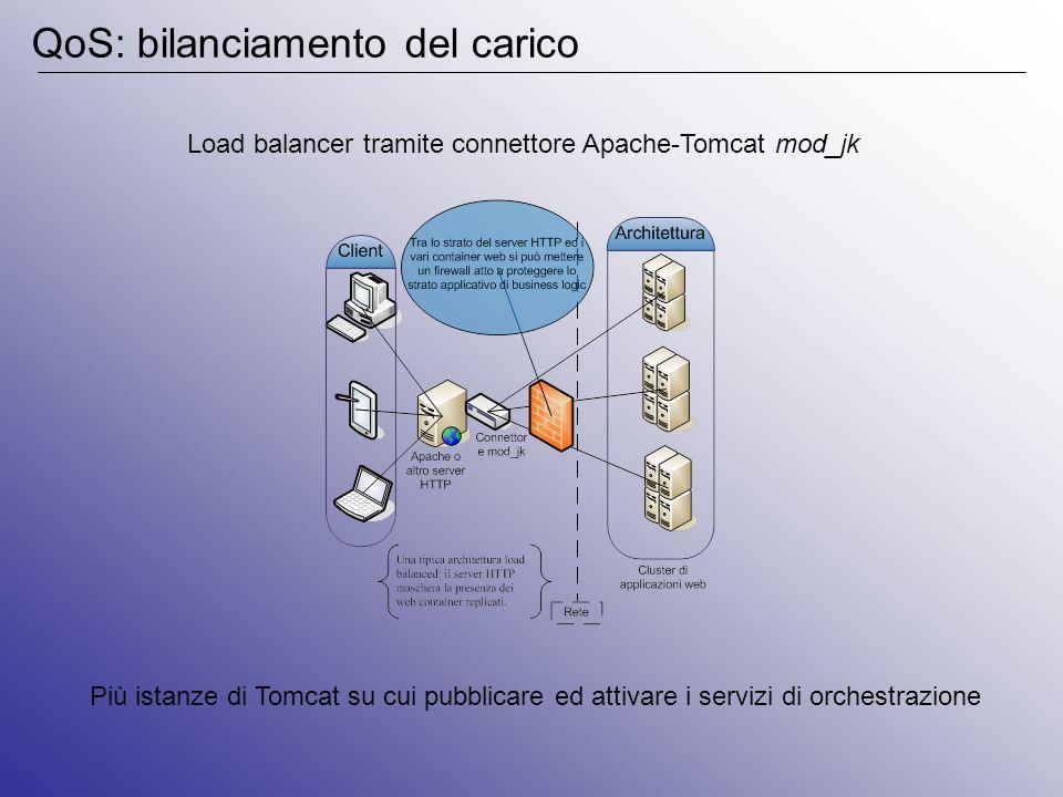 QoS: bilanciamento del carico Load balancer tramite connettore Apache-Tomcat mod_jk Più istanze di Tomcat su cui pubblicare ed attivare i servizi di orchestrazione