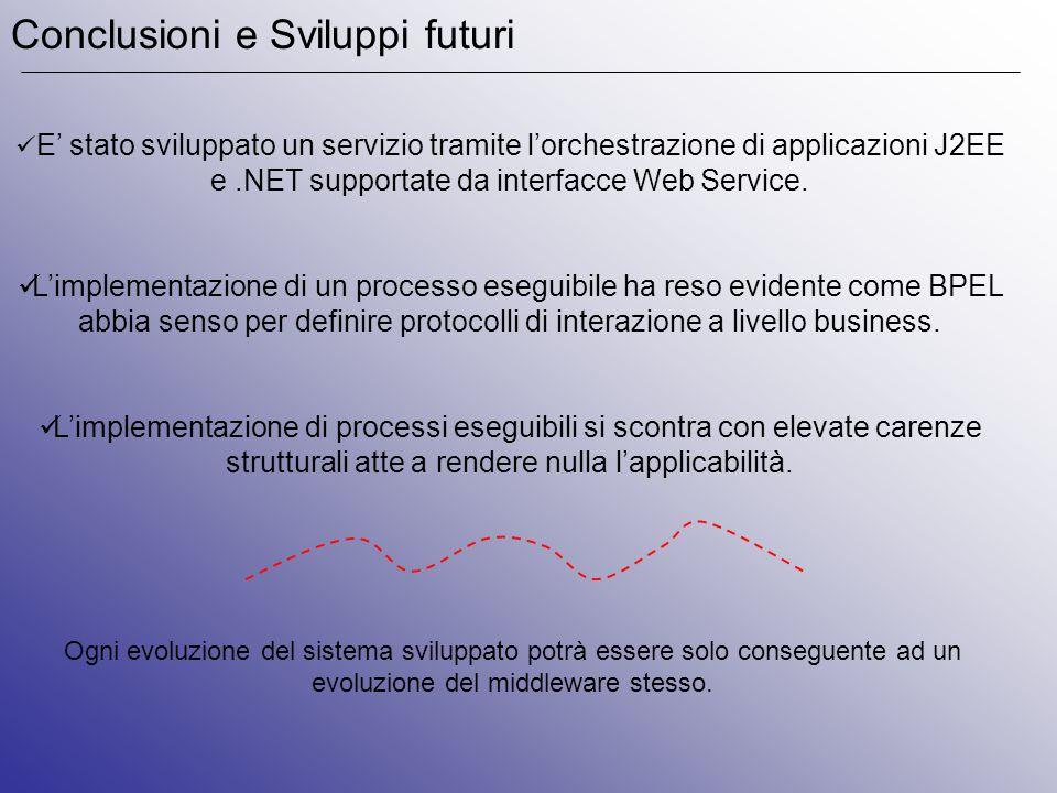 Conclusioni e Sviluppi futuri E' stato sviluppato un servizio tramite l'orchestrazione di applicazioni J2EE e.NET supportate da interfacce Web Service.