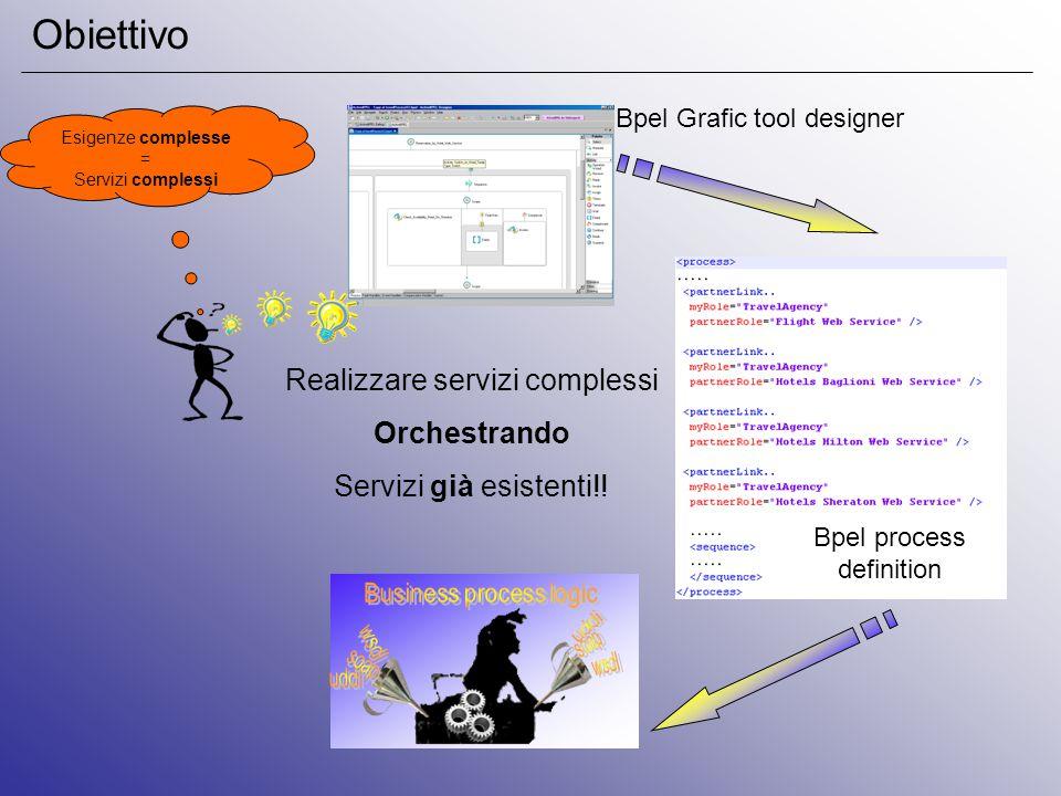 Obiettivo Esigenze complesse = Servizi complessi Realizzare servizi complessi Orchestrando Servizi già esistenti!.