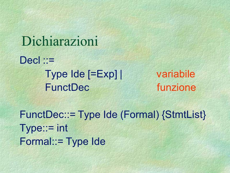 Dichiarazioni Decl ::= Type Ide [=Exp] | variabile FunctDec funzione FunctDec::= Type Ide (Formal) {StmtList} Type::= int Formal::= Type Ide