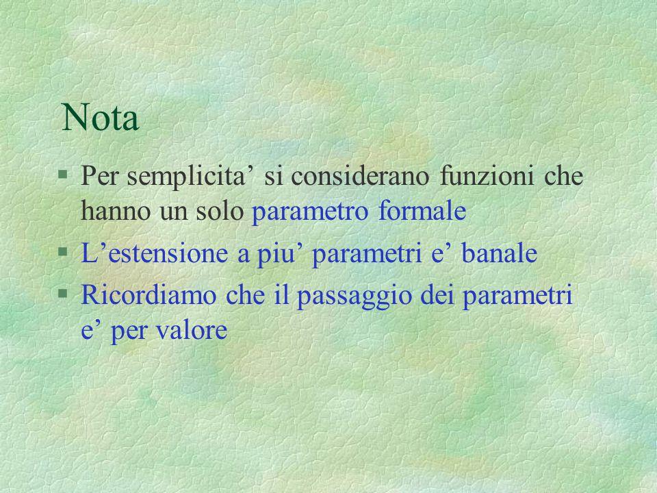 Nota §Per semplicita' si considerano funzioni che hanno un solo parametro formale §L'estensione a piu' parametri e' banale §Ricordiamo che il passaggi