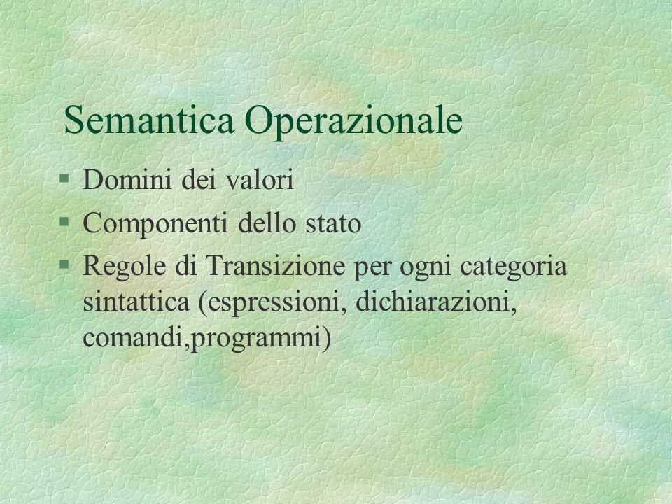 Semantica Operazionale §Domini dei valori §Componenti dello stato §Regole di Transizione per ogni categoria sintattica (espressioni, dichiarazioni, co