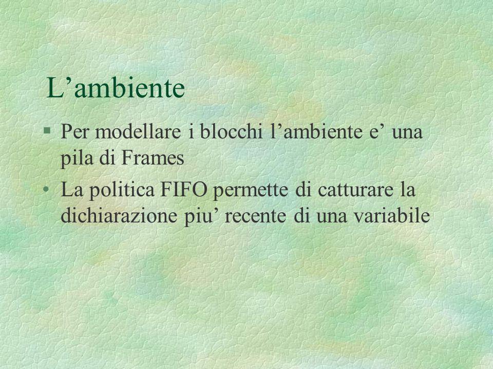 L'ambiente §Per modellare i blocchi l'ambiente e' una pila di Frames La politica FIFO permette di catturare la dichiarazione piu' recente di una varia
