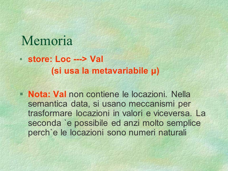 Memoria store: Loc ---> Val (si usa la metavariabile μ)  Nota: Val non contiene le locazioni. Nella semantica data, si usano meccanismi per trasforma