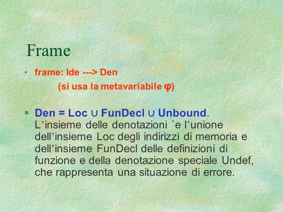 Frame frame: Ide ---> Den (si usa la metavariabile φ )  Den = Loc ∪ FunDecl ∪ Unbound. L ' insieme delle denotazioni `e l ' unione dell ' insieme Loc