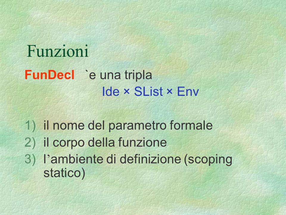 Funzioni FunDecl `e una tripla Ide × SList × Env 1) il nome del parametro formale 2) il corpo della funzione 3) l ' ambiente di definizione (scoping s