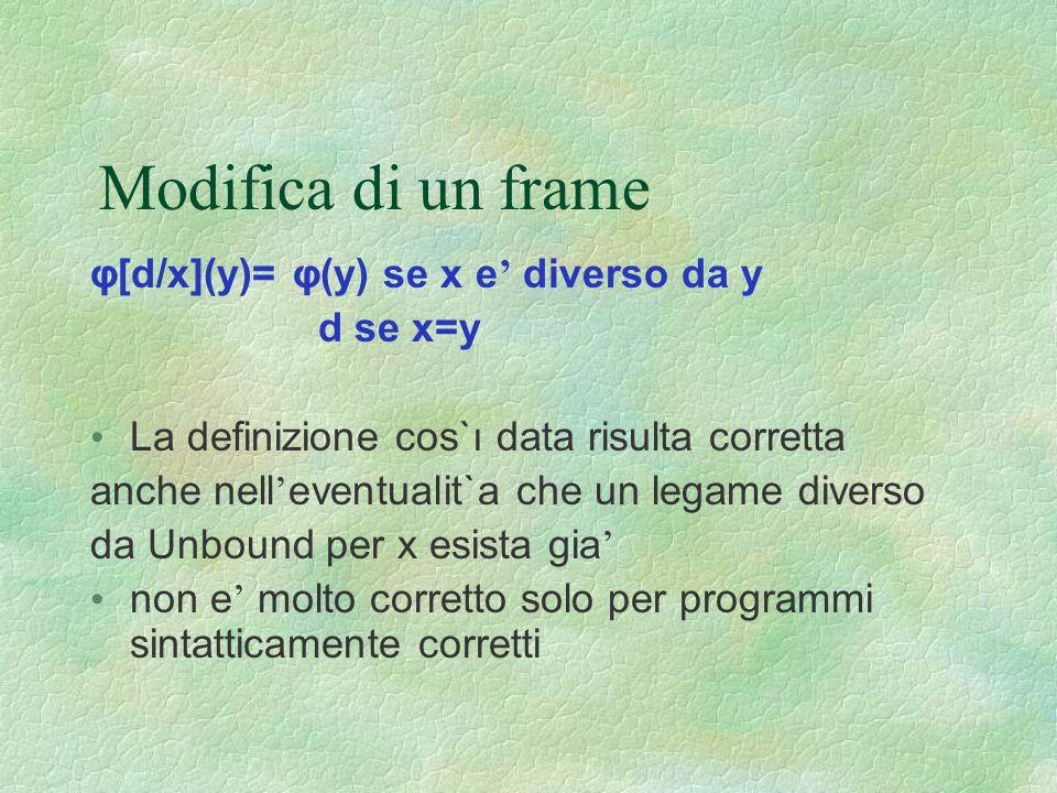 Modifica di un frame φ[d/x](y)= φ(y) se x e ' diverso da y d se x=y La definizione cos`ı data risulta corretta anche nell ' eventualit`a che un legame