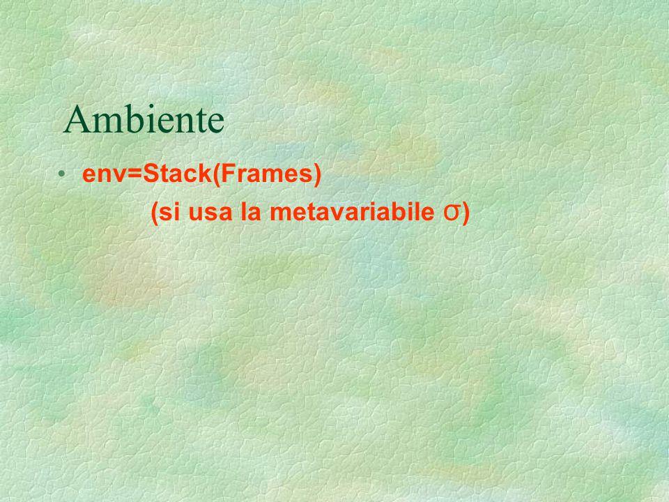 Ambiente env=Stack(Frames) (si usa la metavariabile σ )