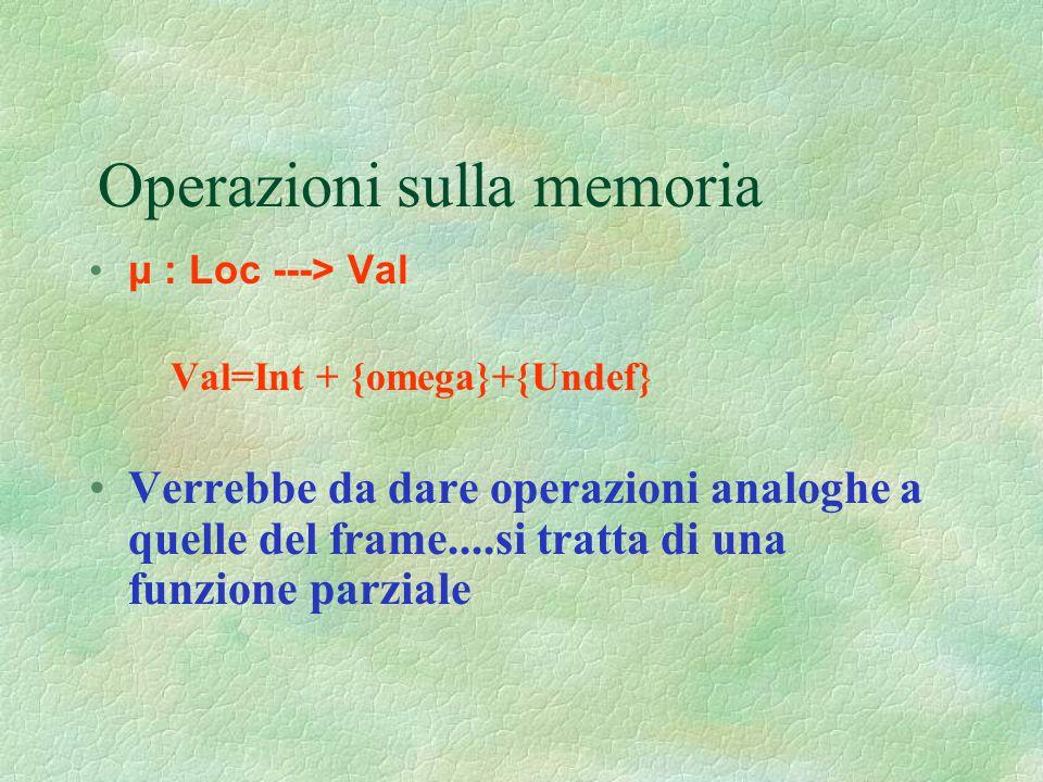 Operazioni sulla memoria μ : Loc ---> Val Val=Int + {omega}+{Undef} Verrebbe da dare operazioni analoghe a quelle del frame....si tratta di una funzio