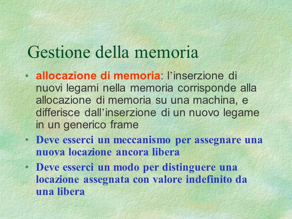 Gestione della memoria allocazione di memoria: l ' inserzione di nuovi legami nella memoria corrisponde alla allocazione di memoria su una machina, e