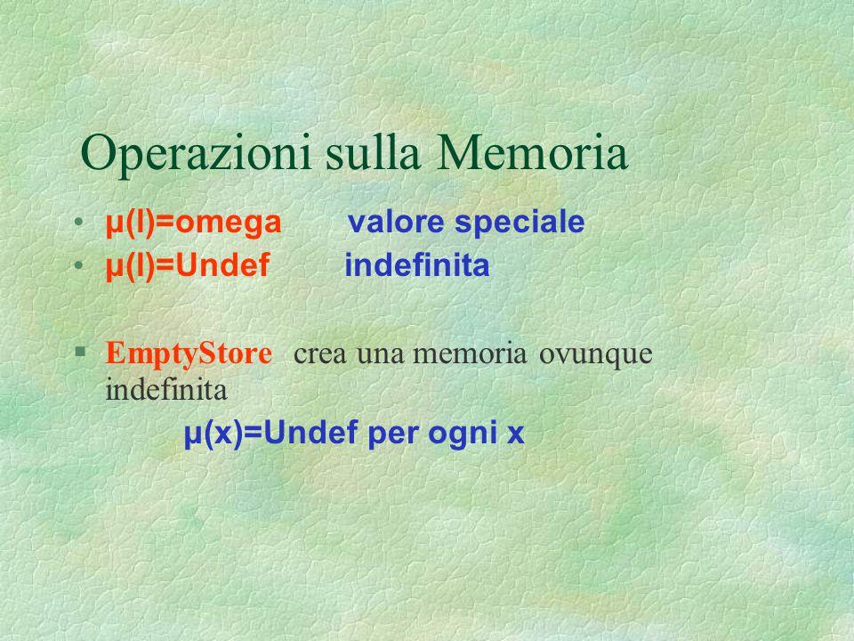 Operazioni sulla Memoria μ(l)=omega valore speciale μ(l)=Undef indefinita §EmptyStore crea una memoria ovunque indefinita μ(x)=Undef per ogni x