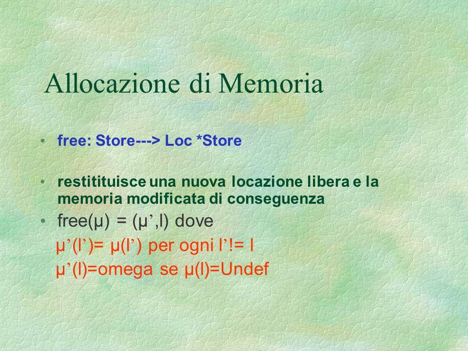 Allocazione di Memoria free: Store---> Loc *Store restitituisce una nuova locazione libera e la memoria modificata di conseguenza free(μ) = (μ ',l) do