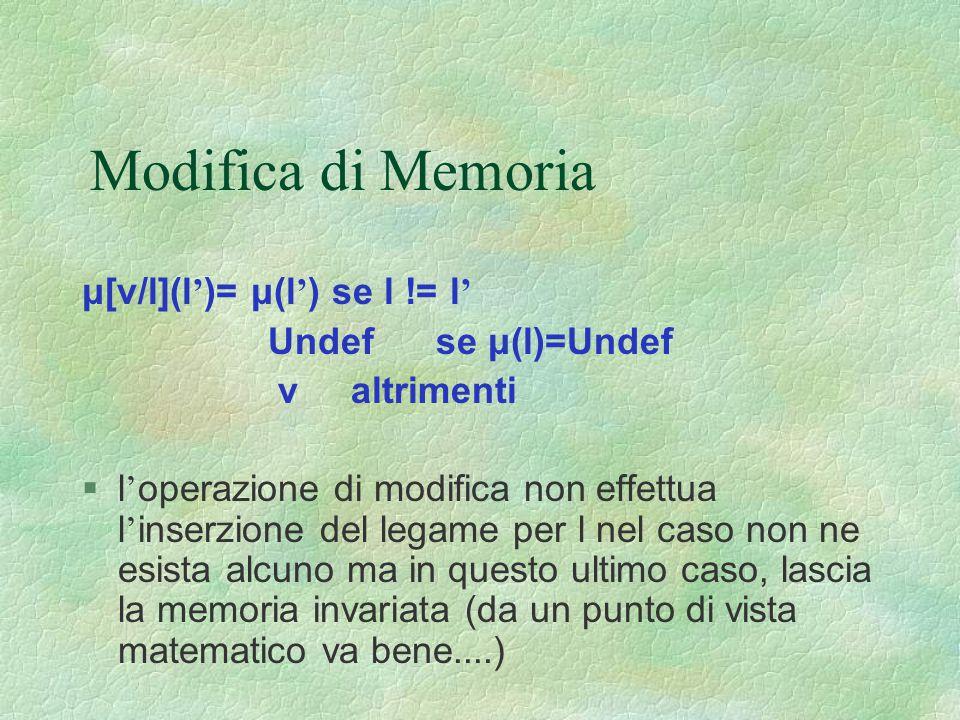 Modifica di Memoria μ[v/l](l ' )= μ(l ' ) se l != l ' Undef se μ(l)=Undef v altrimenti  l ' operazione di modifica non effettua l ' inserzione del le