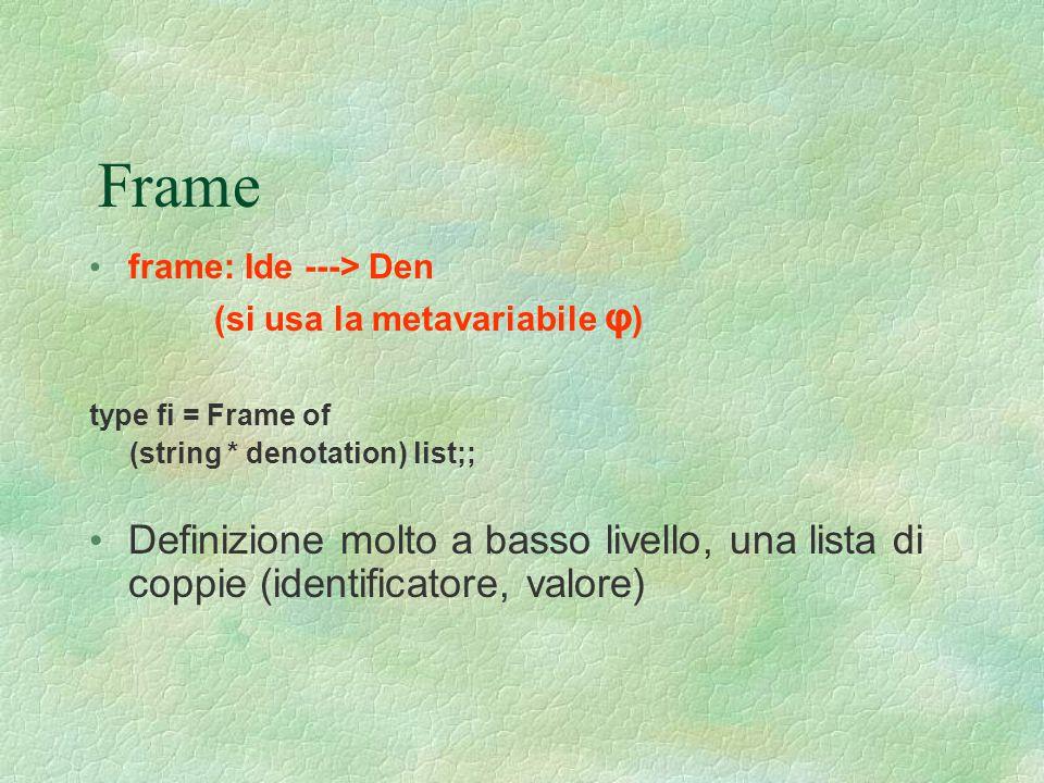 Frame frame: Ide ---> Den (si usa la metavariabile φ ) type fi = Frame of (string * denotation) list;; Definizione molto a basso livello, una lista di
