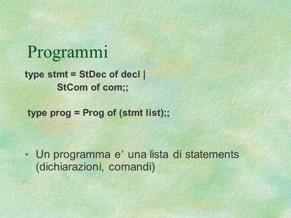 Programmi type stmt = StDec of decl | StCom of com;; type prog = Prog of (stmt list);; Un programma e ' una lista di statements (dichiarazioni, comand