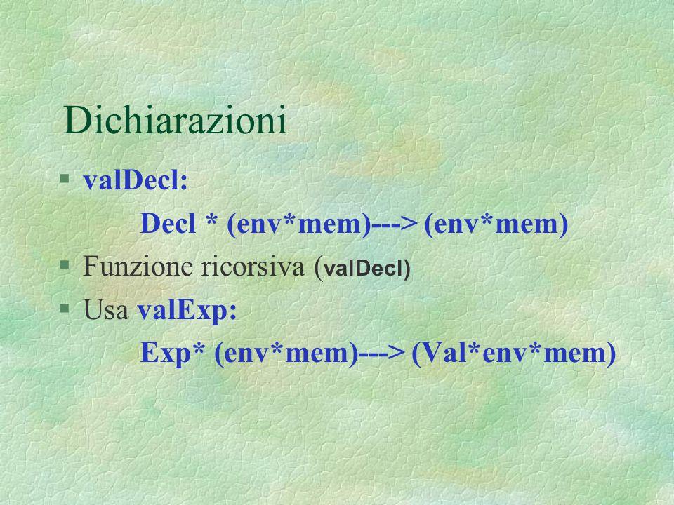 Dichiarazioni §valDecl: Decl * (env*mem)---> (env*mem)  Funzione ricorsiva ( valDecl) §Usa valExp: Exp* (env*mem)---> (Val*env*mem)