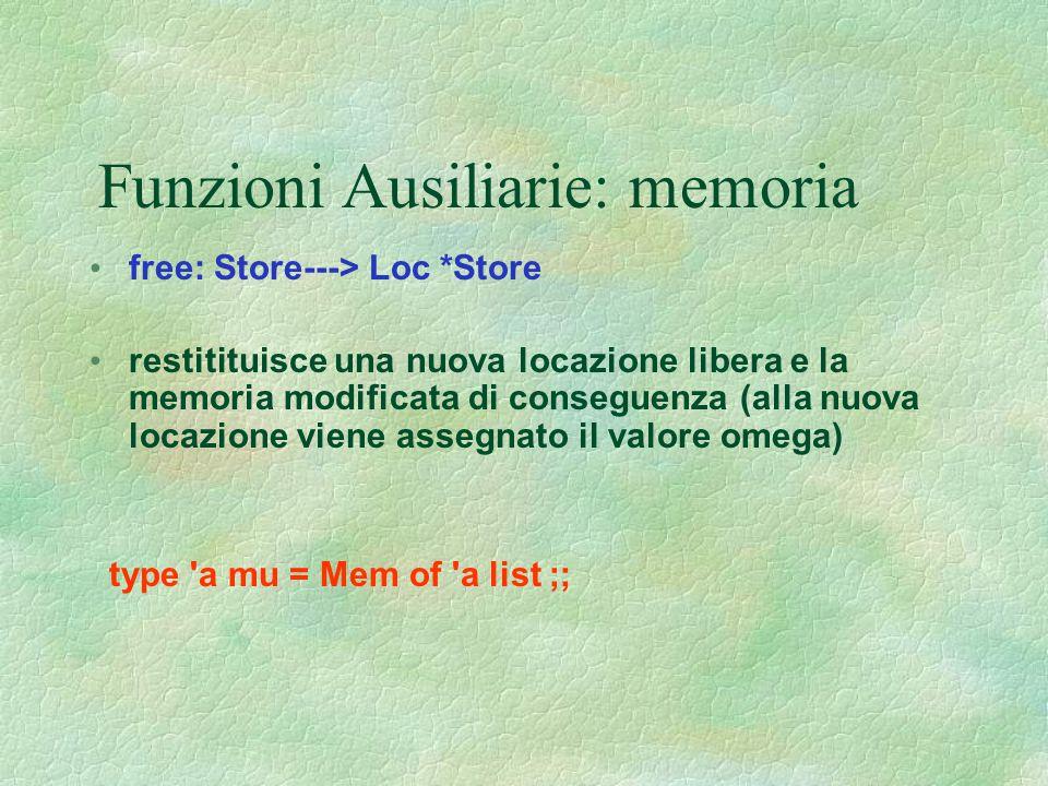 Funzioni Ausiliarie: memoria free: Store---> Loc *Store restitituisce una nuova locazione libera e la memoria modificata di conseguenza (alla nuova lo