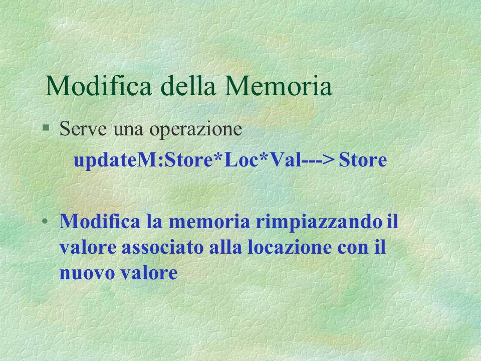 Modifica della Memoria §Serve una operazione updateM:Store*Loc*Val---> Store Modifica la memoria rimpiazzando il valore associato alla locazione con i
