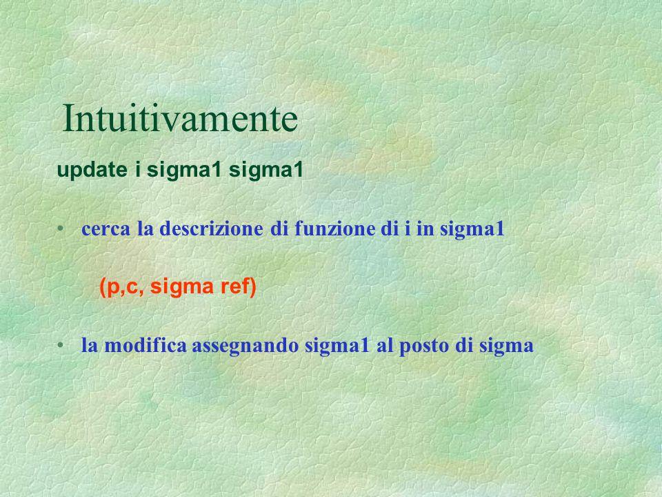Intuitivamente update i sigma1 sigma1 cerca la descrizione di funzione di i in sigma1 (p,c, sigma ref) la modifica assegnando sigma1 al posto di sigma